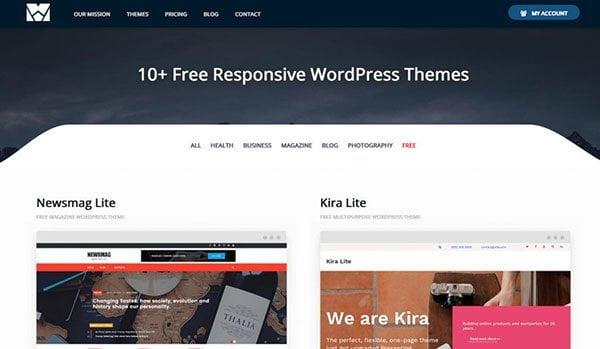 Temas gratis para blogs