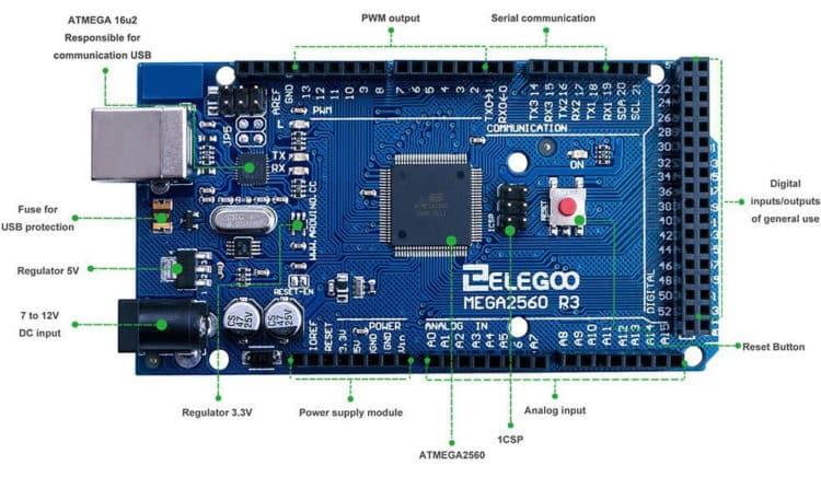 Comprar Arduino online. ¿Qué es? Proyectos y diferentes kits de iniciación